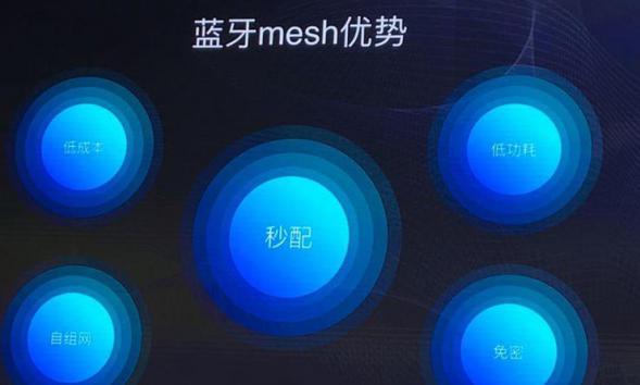 阿里巴巴的智能家居SIG mesh协议和生态