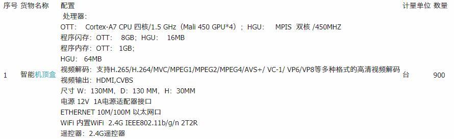 珠海斗门分公司斗门营销中心中信通ETVN5三合一机顶盒采购项目