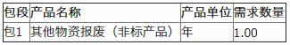 蚌埠移动2018年第一批光猫机顶盒等<font color=
