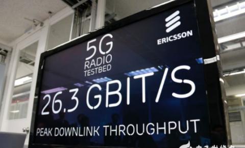 当5G全面商用,将会给<font color=