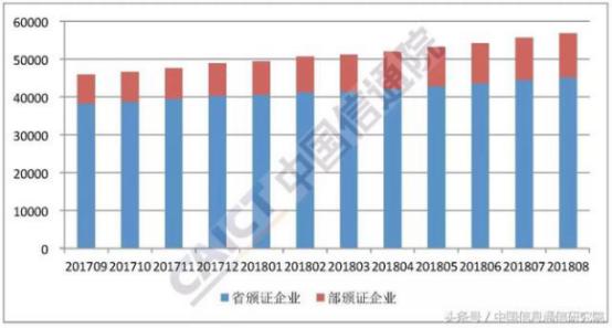 15家MVNO,181家CDN企业获国内增值电信业务许可