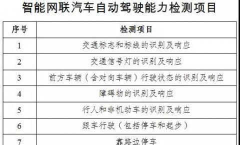 江苏将进入自动驾驶时代!三部门印发智能网联汽车道路测试管理细则