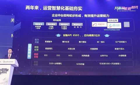 用数据说话|中国电信智慧家庭用户超1.1亿 <font color=