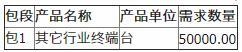 安徽移动代理分销创维机顶盒单一来源采购信息公告