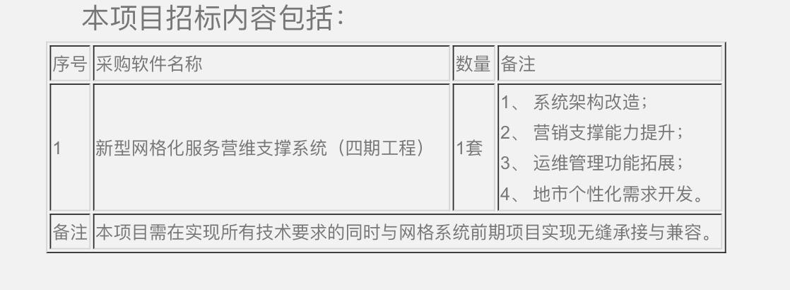 """江苏有线""""新型网格化服务营维支撑系统(四期工程)""""项目<font color="""