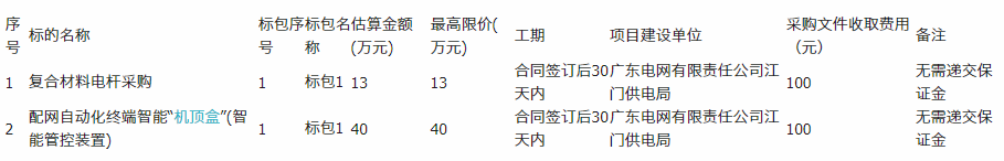 江门供电局<font color=