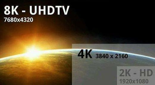 IHS Markit:2019年8K电视出货量将超过40万台