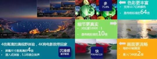 IPTV 4K极致<font color=