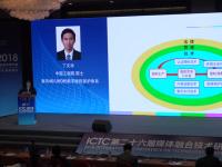 丁文华:4K超高清DRM方案的三种模式探索