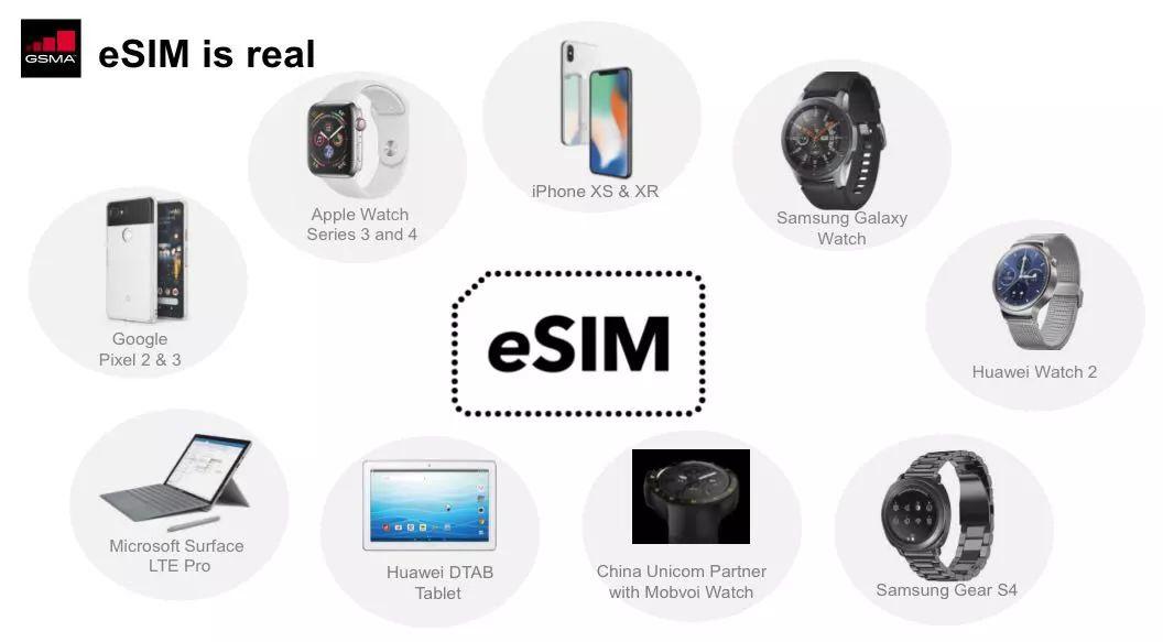 """ESIM20人主题沙龙!探讨市场何""""去"""",规范何""""从""""?"""