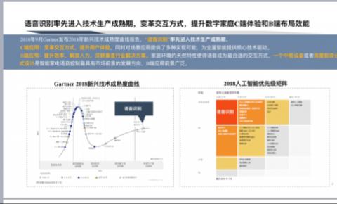 中杭移动赵海天:IoT赛道上的通讯技术与智能家居互予赋能