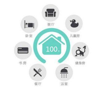 品质生活推动消费升级 长虹引领AI+IoT新趋势