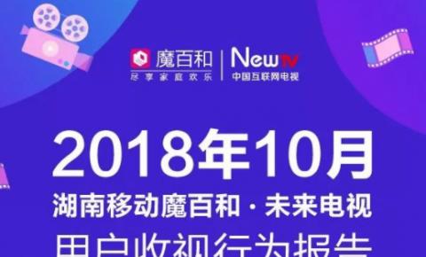 湖南移动魔百和·未来电视用户收视行为报告(2018年10月)