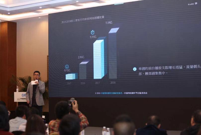 中国网络视听发展研究报告:视频用户达6.09亿户 内容规模超2000亿元