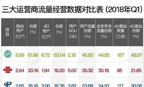 """【精选】未来3~5年,网络视听有望成为新的""""黄金赛道"""""""