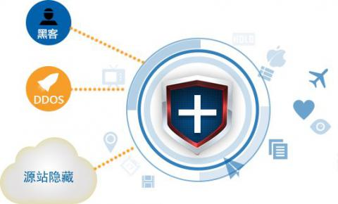 高防CDN:高效抵抗DDOS和CC攻击 保卫互联网安全