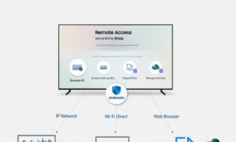 三星推出Remote Access功能 用户能在<font color=