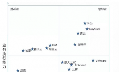 2018中国<font color=