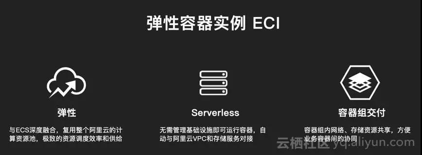 阿里云宣布进入 Serverless 容器时代,推出弹性容器实例服务 ECI