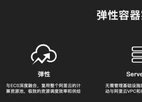 阿里云宣布进入 <font color=red>Serverless</font> 容器时代,推出弹性容器实例服务 ECI