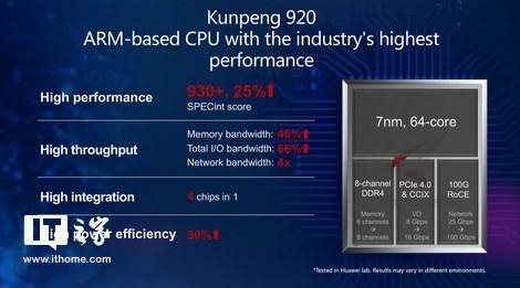 华为推出鲲鹏920芯片 布局5G时代的云端计算领域