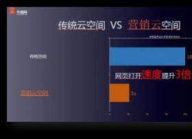 稳定性达99.9%,牛商网营销云为企业网站保驾护航