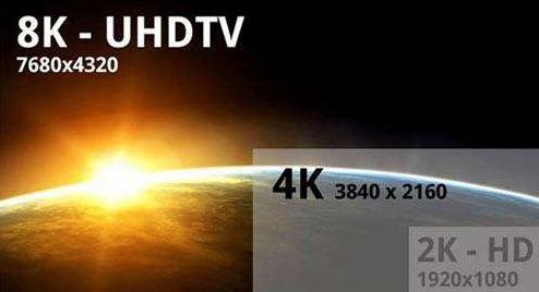 全球8K电视年销量将达3100万台 中国至2025年届时为最高