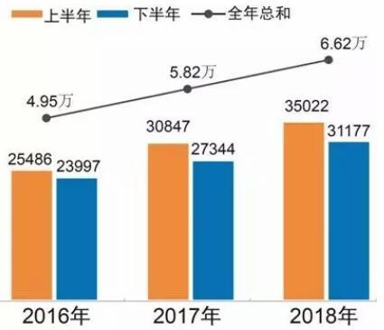 央企海外传播报告:电信、联通居前三 央企海外媒体开通率达47.9%