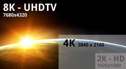 2019年Q1 50寸以上4K电视渗透率已达100%,增量替换无悬念,存量替换仍有空间