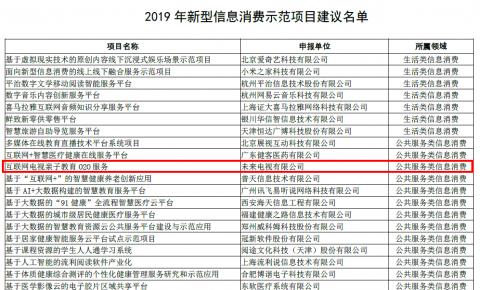 """我国发布新型信息消费示范项目名单,未来电视""""互联网电视亲子教育O2O服务""""成功上榜!"""