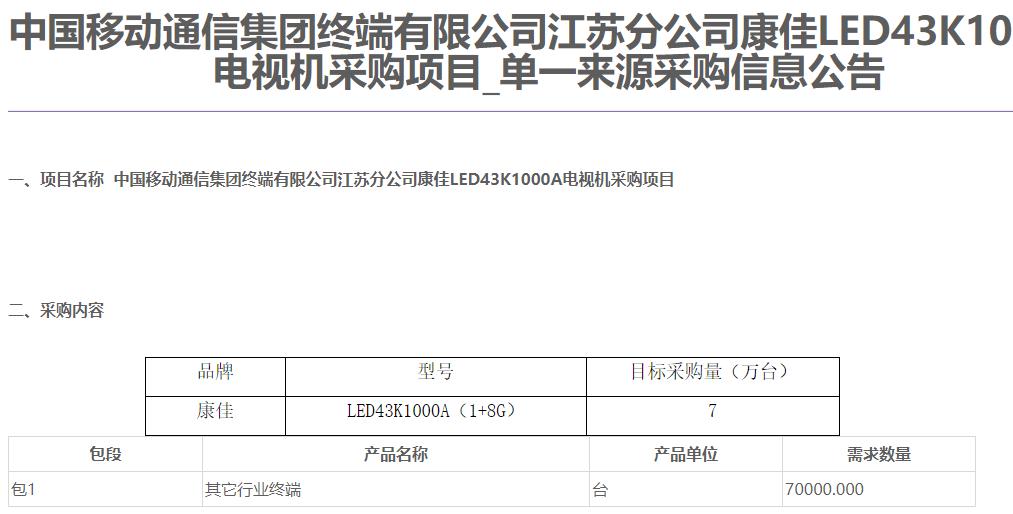 【汇总】中国移动9月份集采电视终端超35万台,江苏分公司规模最大!