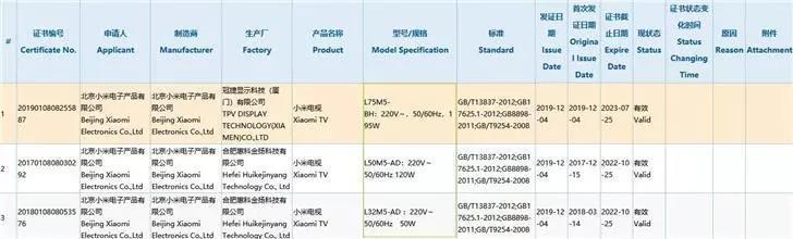 小米最新三款电视通过3C认证:32英寸、50英寸和75英寸