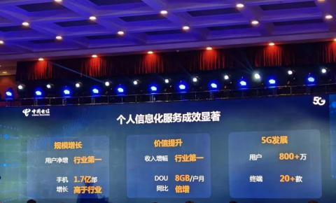 最新!中国电信领跑移动、联通,5G套餐用户已突破800万