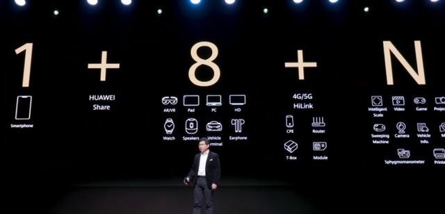 华为2020年首场发布会,5G手机出货量已超1000万台!