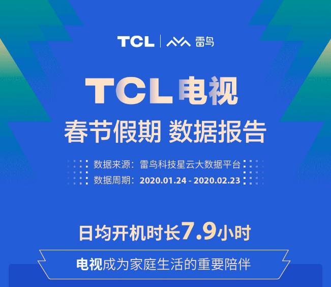 电视开机时长超移动端!TCL电视公布春节数据