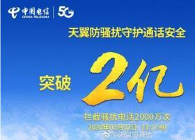 别了 骚扰电话!中国电信防骚扰守护2亿次 开通完全免费