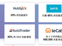 VideoCXO公益直播:Cloudflare页面加载DDOS恶意登录WAF技术性能提高