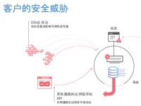VideoCXO公益直播:网络安全威胁的结构流程图解读