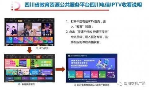13路课堂直播!四川IPTV中小学用户这样上课