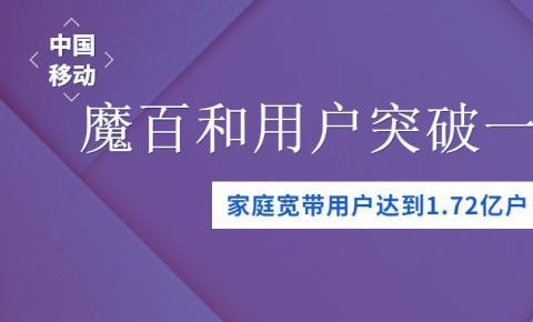 """中国移动""""魔百和""""用户突破亿万大关!"""