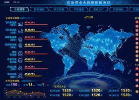 舆情监控 | 应急管理大数据社会化治理体系下媒体数据的价值
