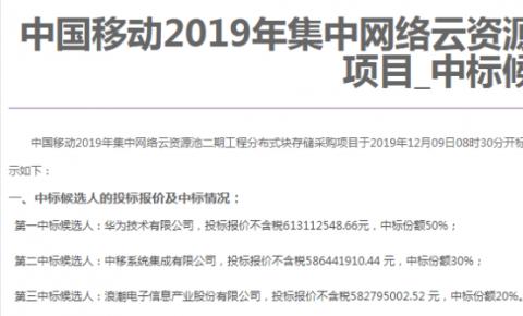 17.82亿!中移2019块存储集采:华为、浪潮等三家企业分食