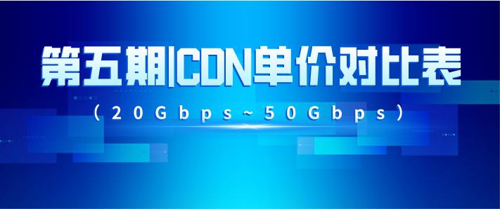 公有云厂商20Gbps~50Gbps流量规格内CDN单价对比表