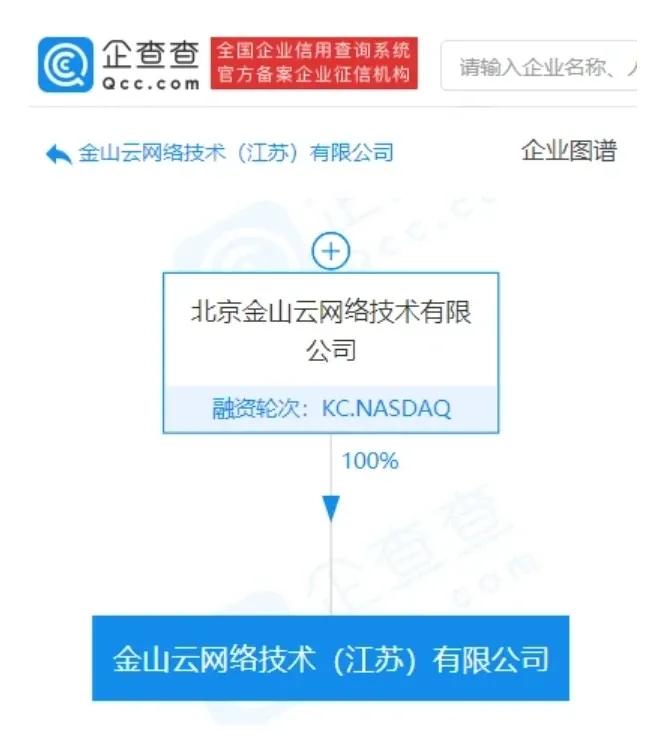 注册资本5000万元!金山云成立江苏子公司