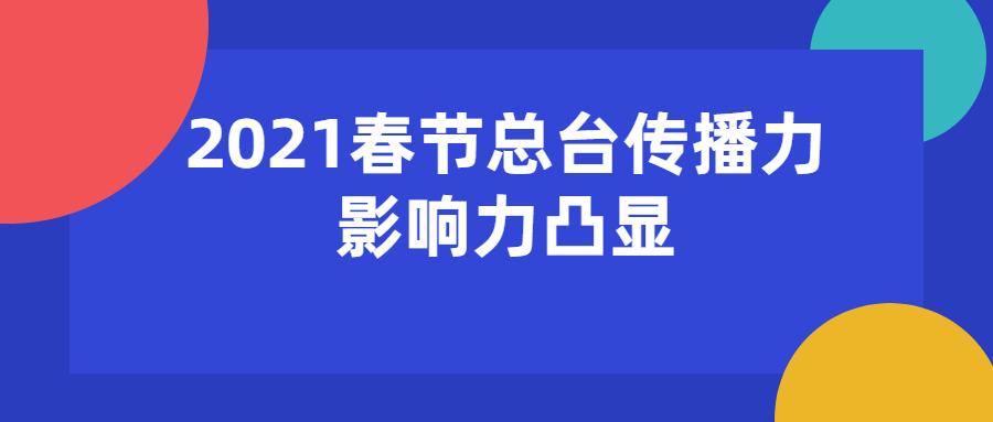 央视总台官宣:央视频道组春节收视大涨43%!引领8K超高清