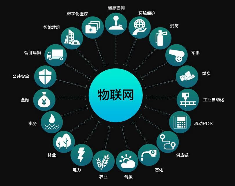 中国移动王超:中国移动NB-IoT物联网发展逐步成熟