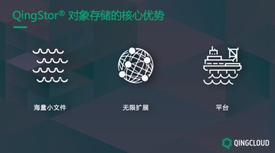 QingStor将发布基于Rust语言实现的全新云原生分布式文件系统