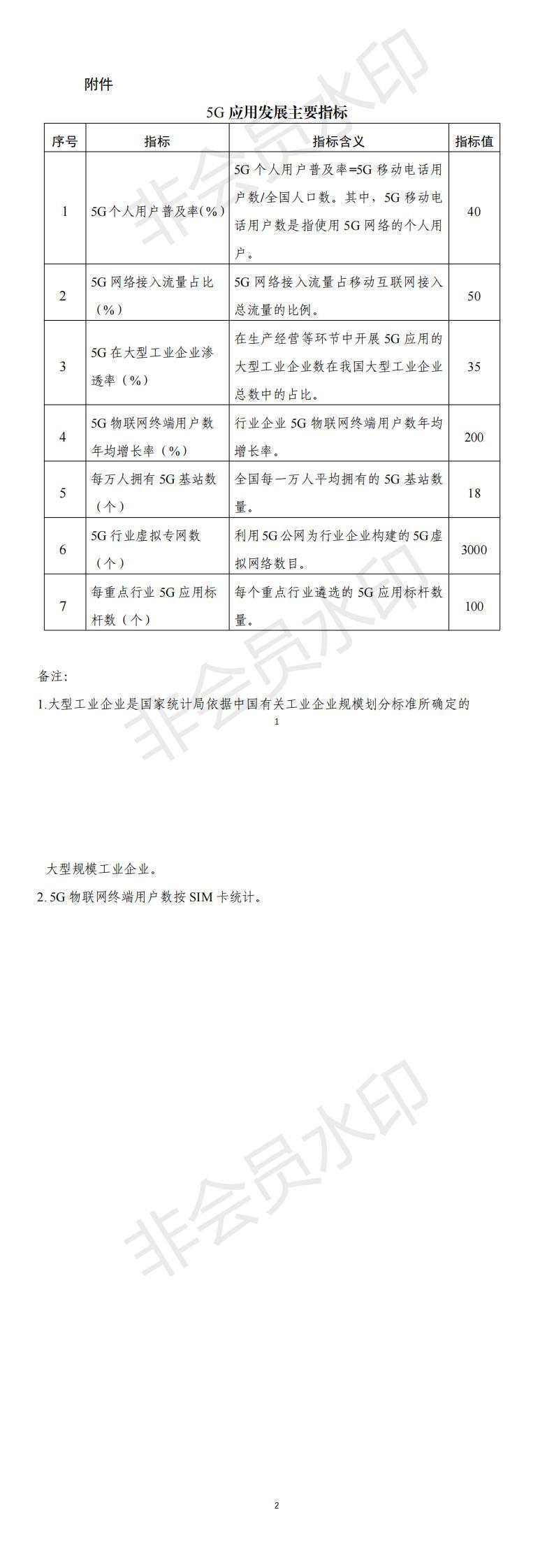 """十部门关于印发《5G应用""""扬帆""""行动计划(2021-2023年)》的通知"""