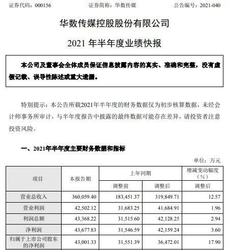 净利润4.3亿元,同比增长17.9%,华数传媒发布2021年半年度业绩快报!